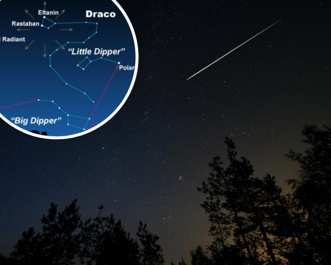 STARS: Draconid Meteor shower UK - when and where to see shooting stars. Picture: Getty and inset, Earthsky.org