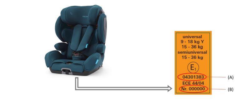 Tian Elite And Core Baby Car Seats, Recaro Child Car Seat Tian Elite