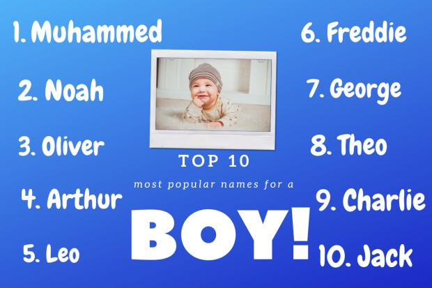 News and Star: Top 10 boys names according to BabyCentre. Picture: Canva