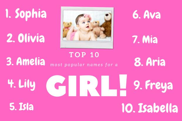 News and Star: Top 10 girls names according to BabyCentre. Picture: Canva